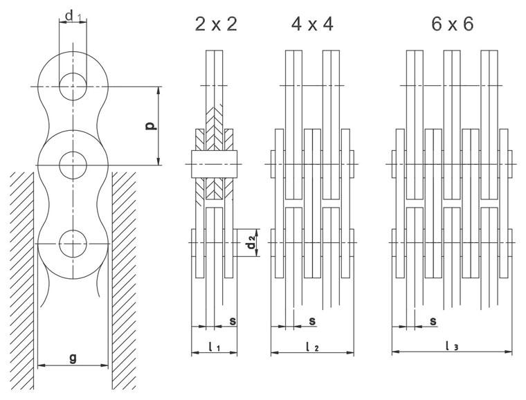 Pločasti lanci lake izvedbe LL DIN 8152-ISO 4347
