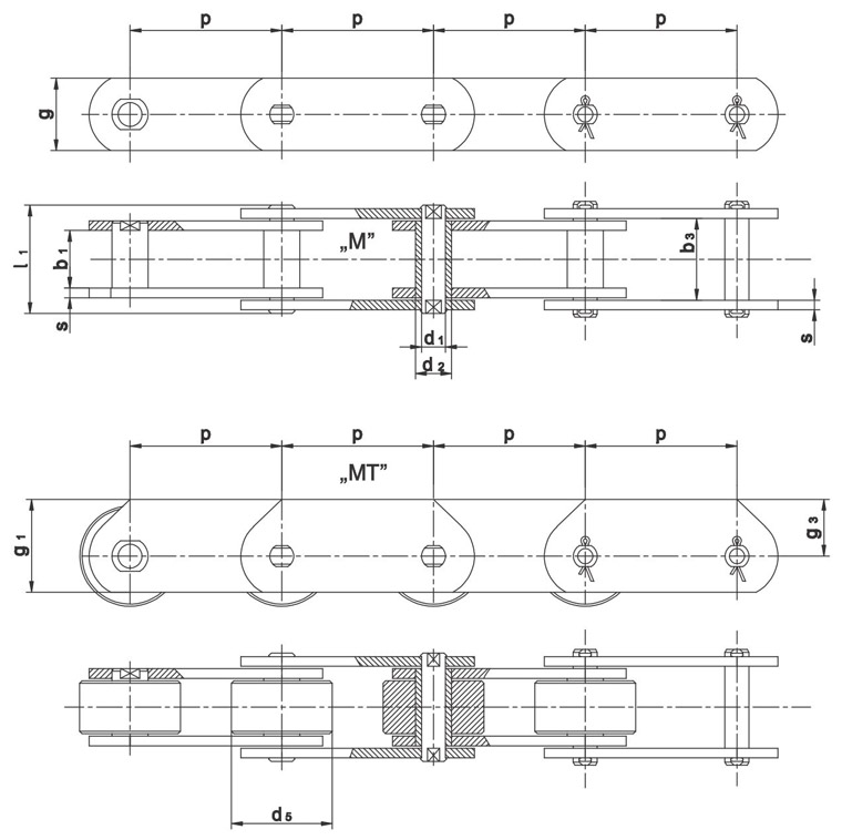 Prijenosni lanci DIN 8167-ISO 1977