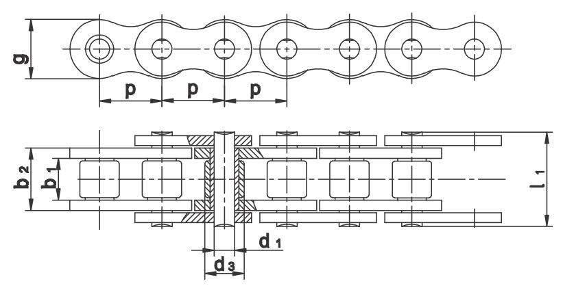 Valjčasti lanci DIN 8187 - ISO 606