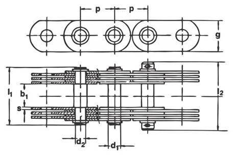 Galovi lanci DIN 8150
